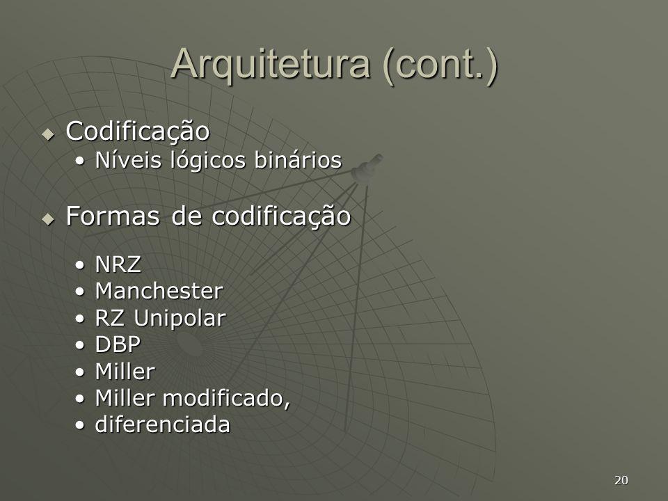 Arquitetura (cont.) Codificação Formas de codificação