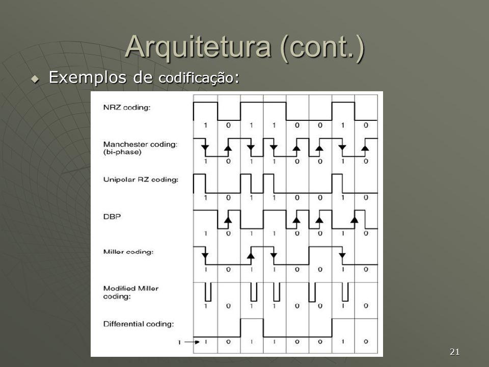 Arquitetura (cont.) Exemplos de codificação: