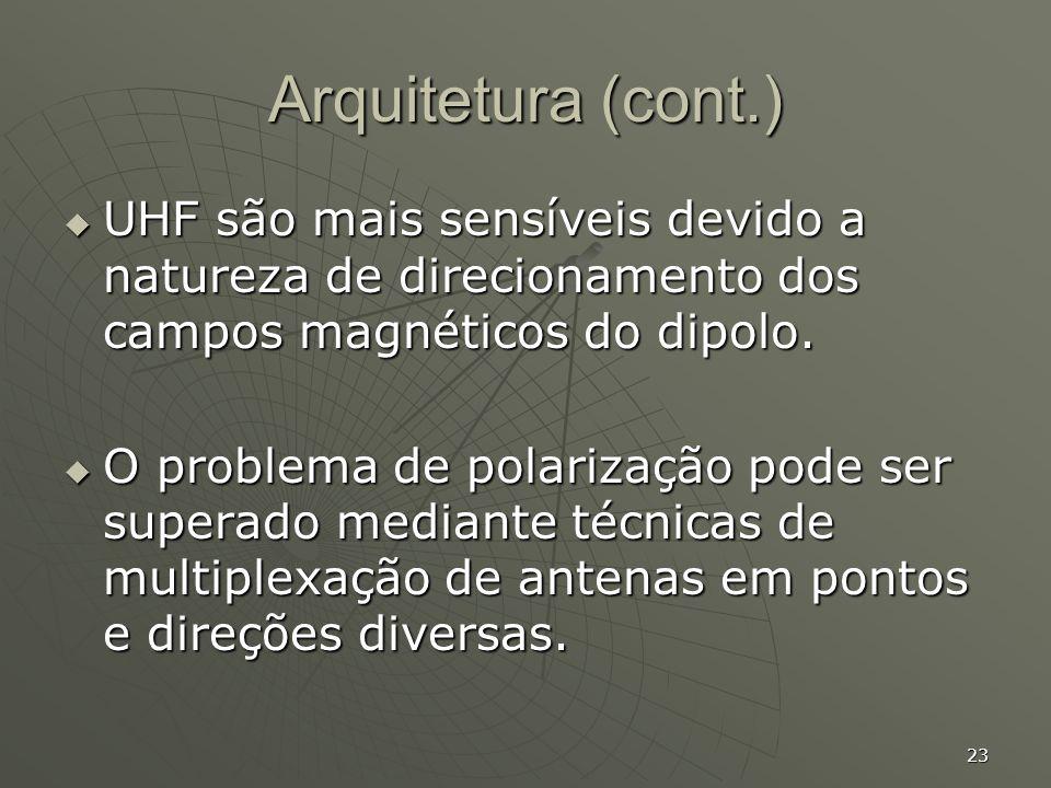 Arquitetura (cont.) UHF são mais sensíveis devido a natureza de direcionamento dos campos magnéticos do dipolo.