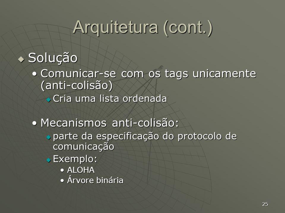 Arquitetura (cont.) Solução