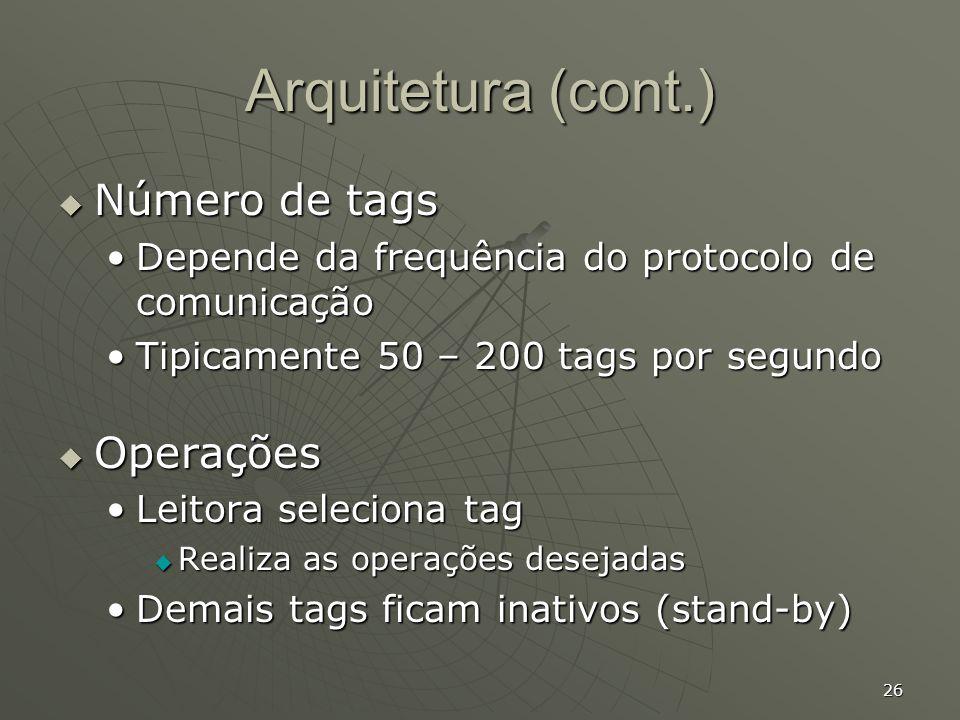 Arquitetura (cont.) Número de tags Operações