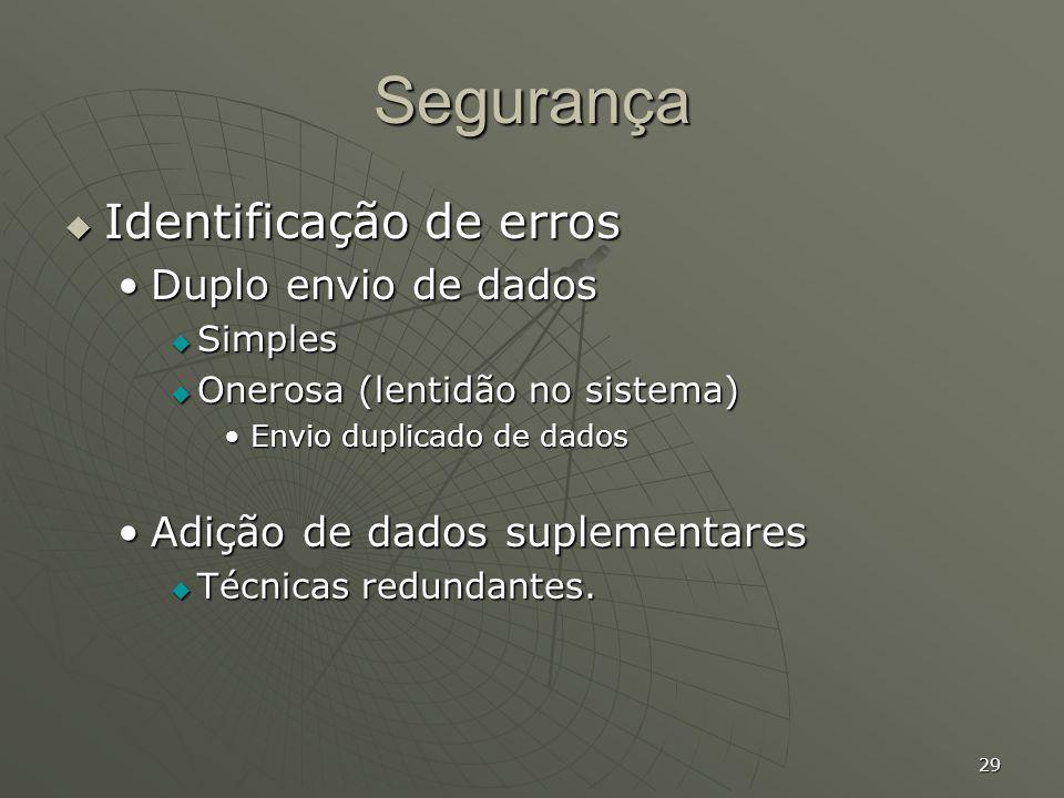 Segurança Identificação de erros Duplo envio de dados