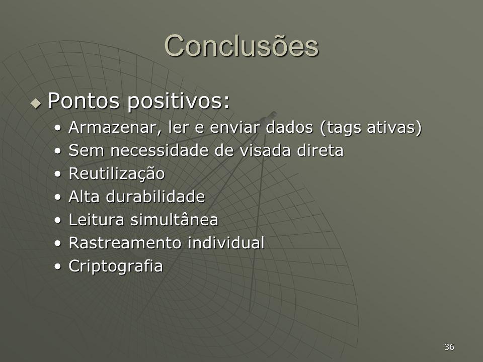 Conclusões Pontos positivos: