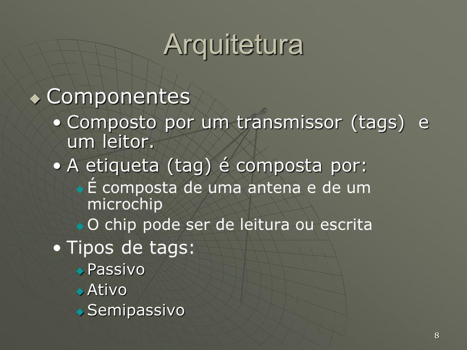 Arquitetura Componentes