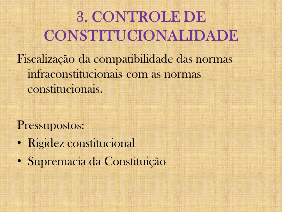 3. CONTROLE DE CONSTITUCIONALIDADE