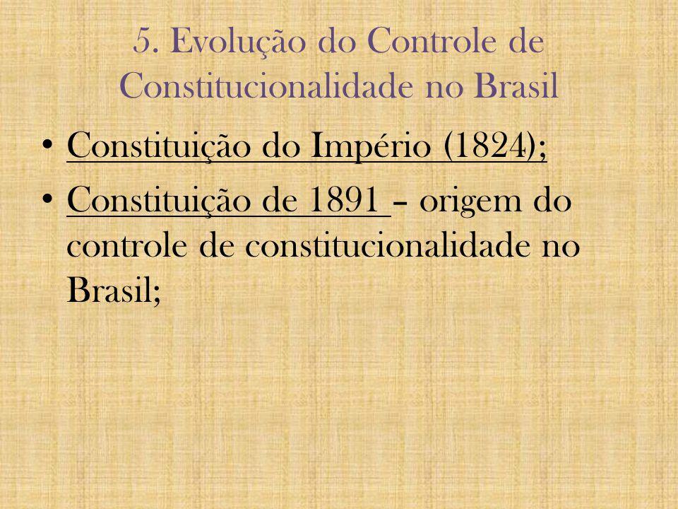 5. Evolução do Controle de Constitucionalidade no Brasil