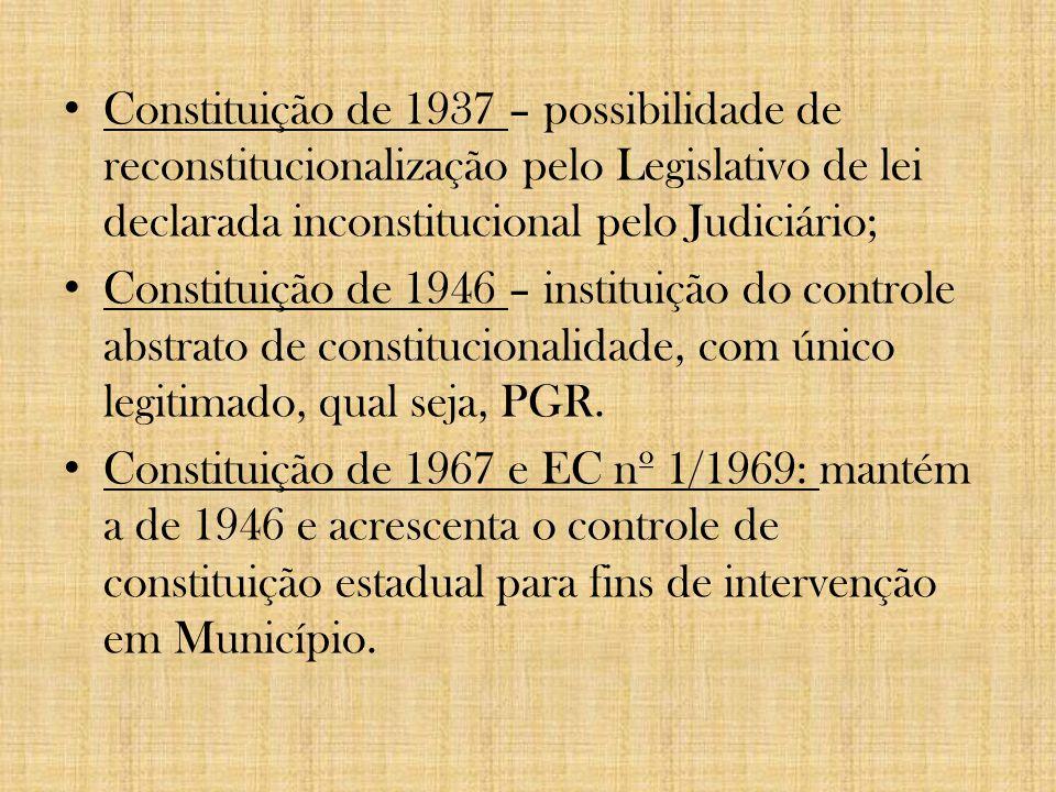 Constituição de 1937 – possibilidade de reconstitucionalização pelo Legislativo de lei declarada inconstitucional pelo Judiciário;