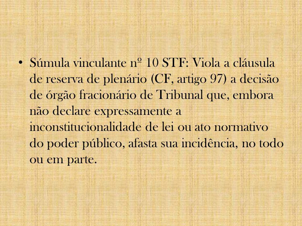 Súmula vinculante nº 10 STF: Viola a cláusula de reserva de plenário (CF, artigo 97) a decisão de órgão fracionário de Tribunal que, embora não declare expressamente a inconstitucionalidade de lei ou ato normativo do poder público, afasta sua incidência, no todo ou em parte.