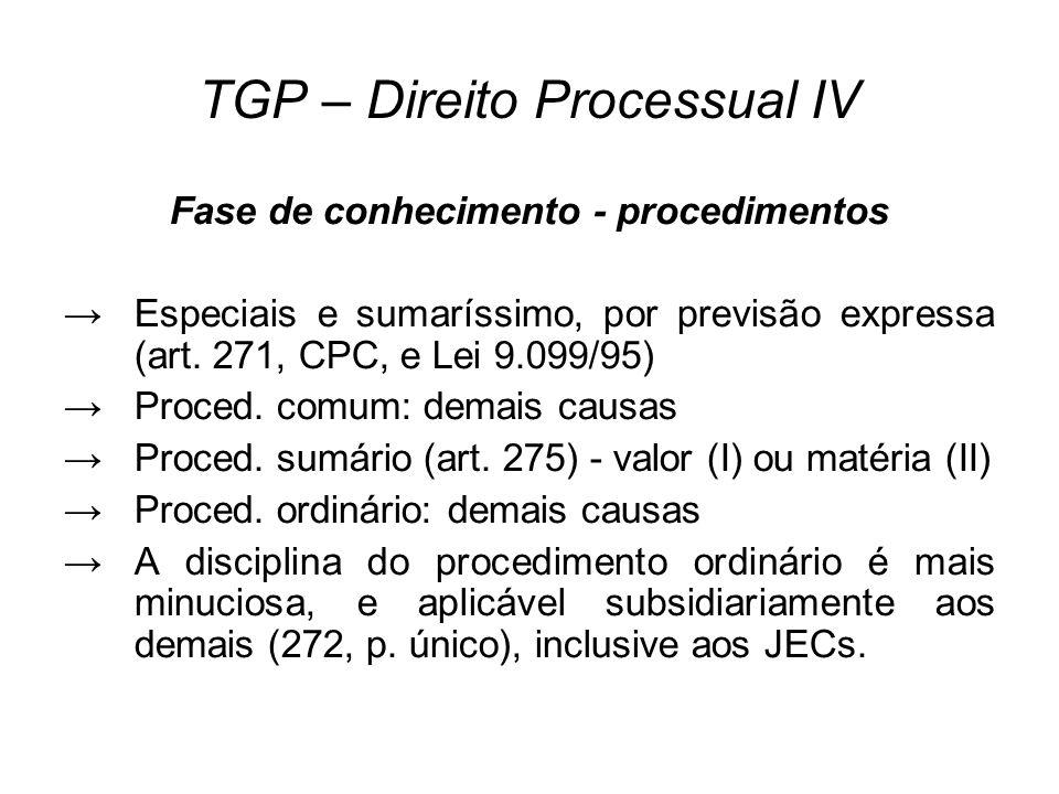 TGP – Direito Processual IV