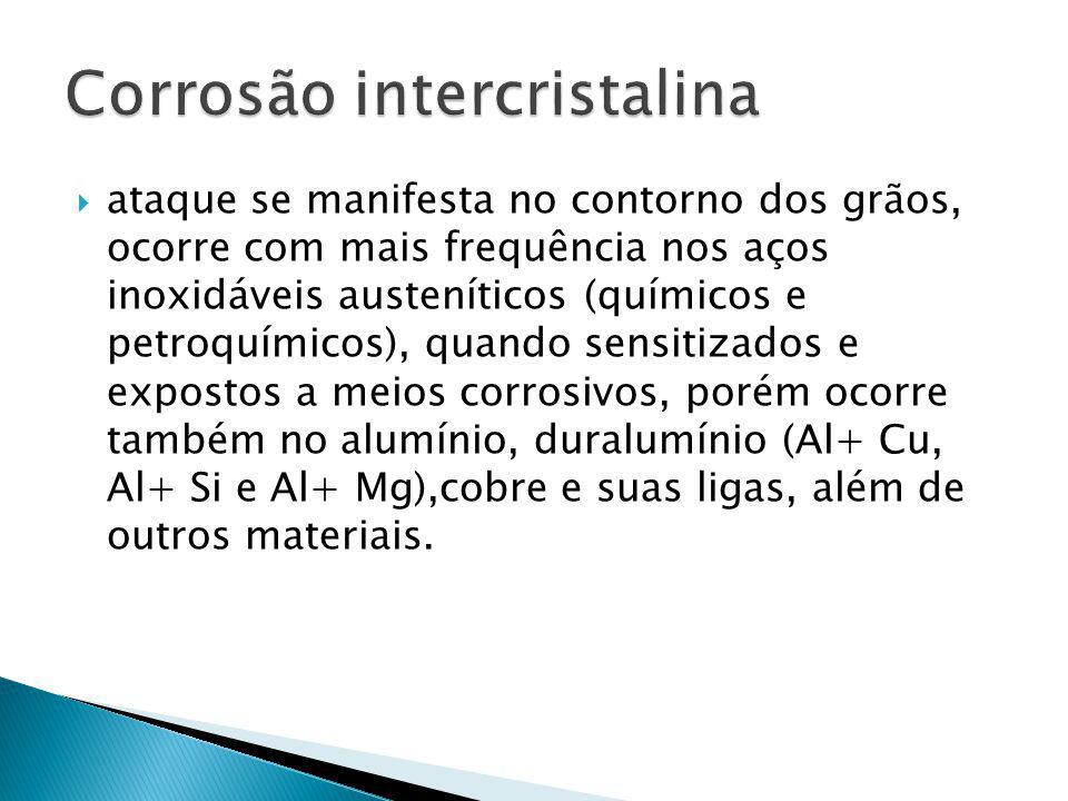 Corrosão intercristalina