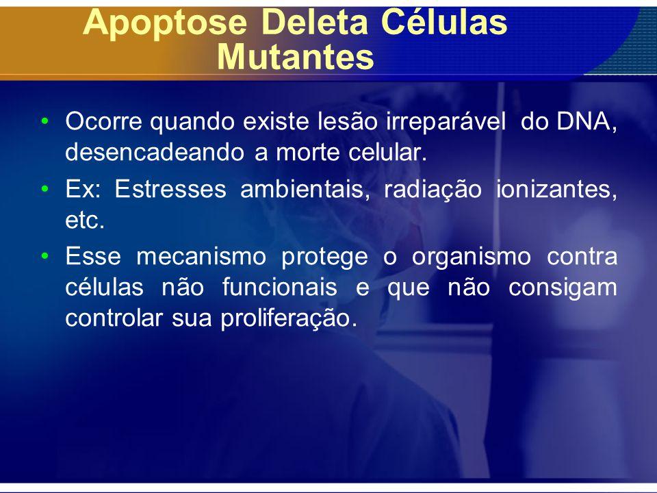 Apoptose Deleta Células Mutantes