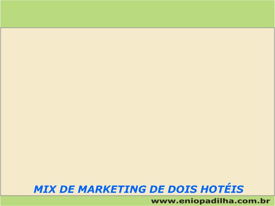MIX DE MARKETING DE DOIS HOTÉIS