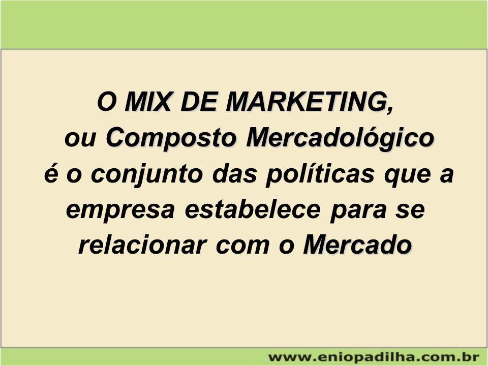 O MIX DE MARKETING, ou Composto Mercadológico é o conjunto das políticas que a empresa estabelece para se relacionar com o Mercado