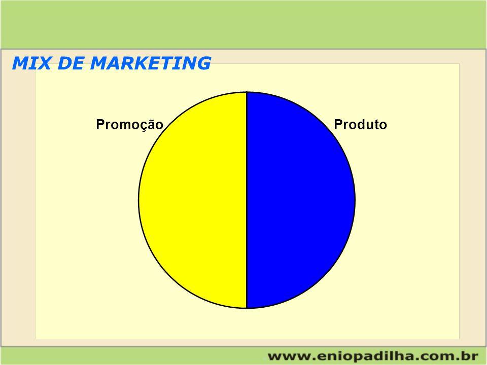 MIX DE MARKETING Promoção Produto