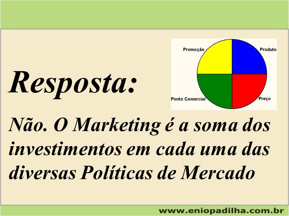 Resposta: Não. O Marketing é a soma dos investimentos em cada uma das diversas Políticas de Mercado