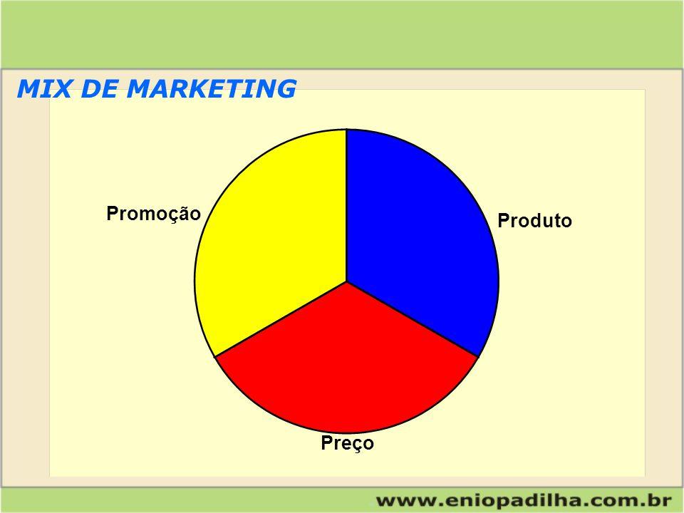 MIX DE MARKETING Promoção Produto Preço
