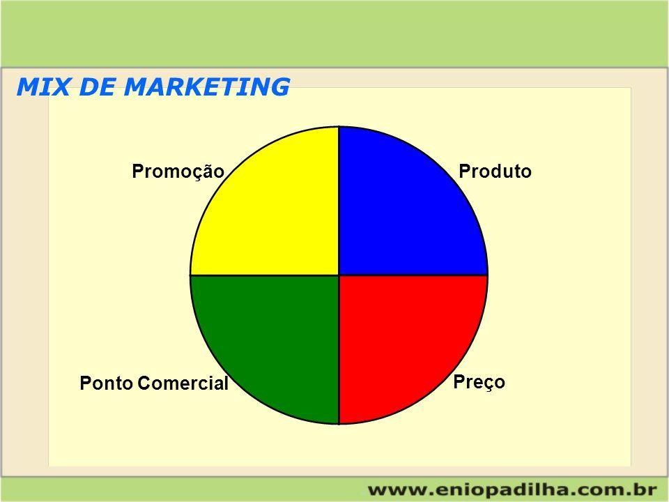 MIX DE MARKETING Promoção Produto Ponto Comercial Preço