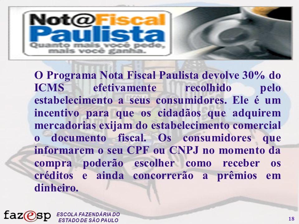 O Programa Nota Fiscal Paulista devolve 30% do ICMS efetivamente recolhido pelo estabelecimento a seus consumidores.
