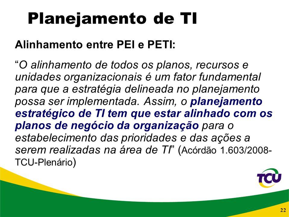 Alinhamento entre PEI e PETI:
