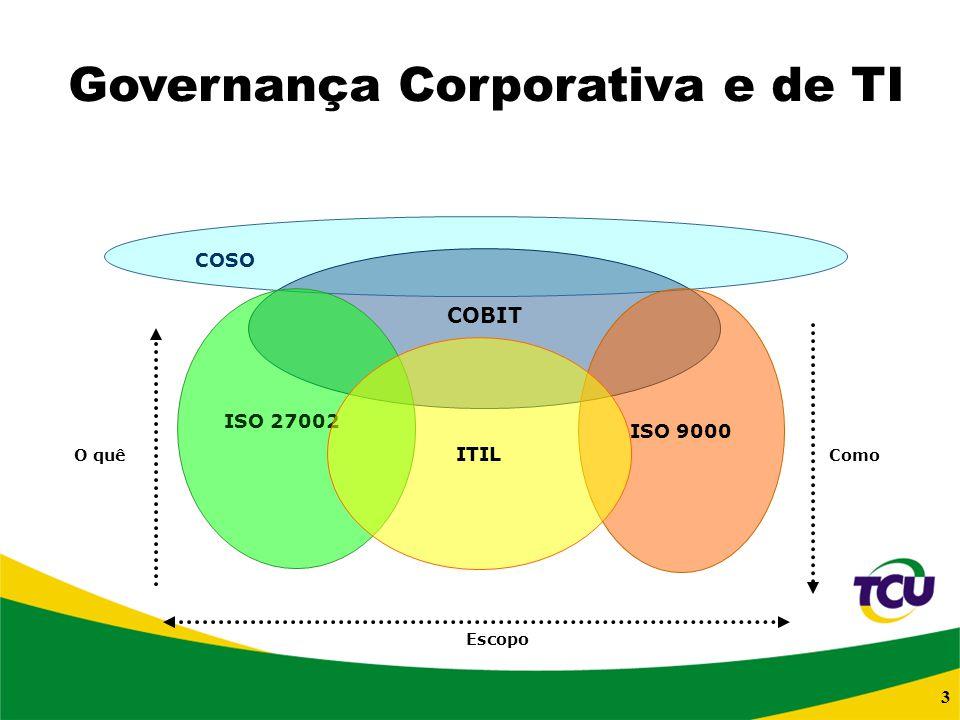 Governança Corporativa e de TI