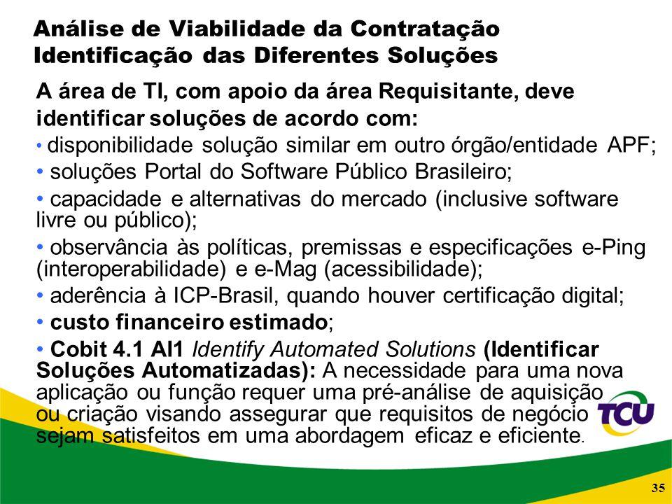 soluções Portal do Software Público Brasileiro;