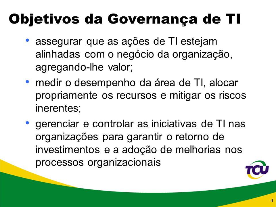 Objetivos da Governança de TI