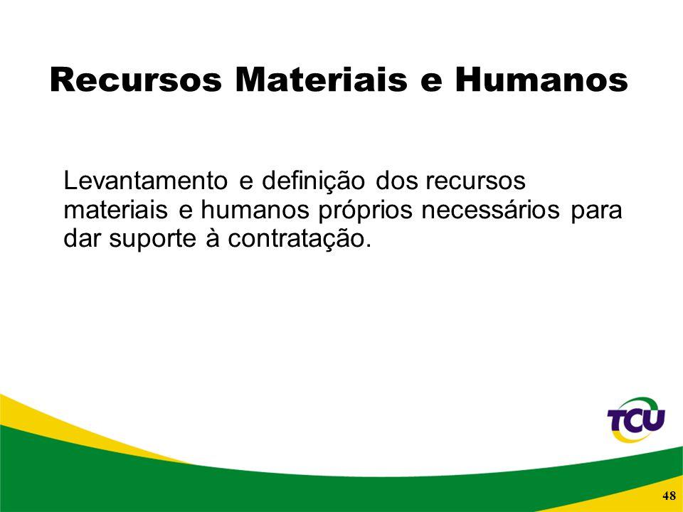 Recursos Materiais e Humanos