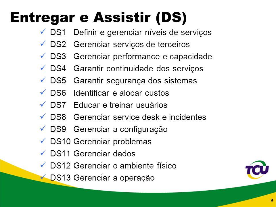 Entregar e Assistir (DS)
