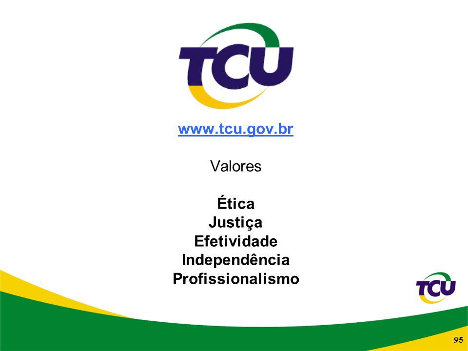 www.tcu.gov.br Valores Ética Justiça Efetividade Independência Profissionalismo