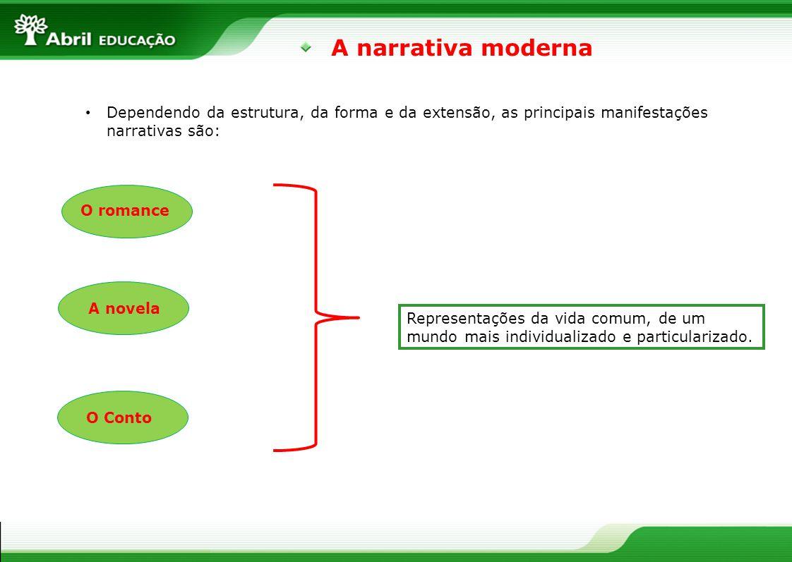 A narrativa moderna Dependendo da estrutura, da forma e da extensão, as principais manifestações narrativas são: