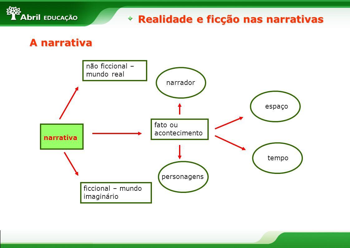 Realidade e ficção nas narrativas