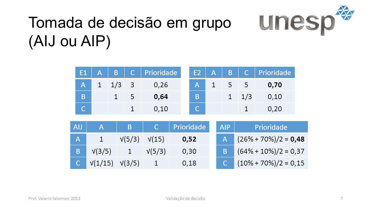 Tomada de decisão em grupo (AIJ ou AIP)
