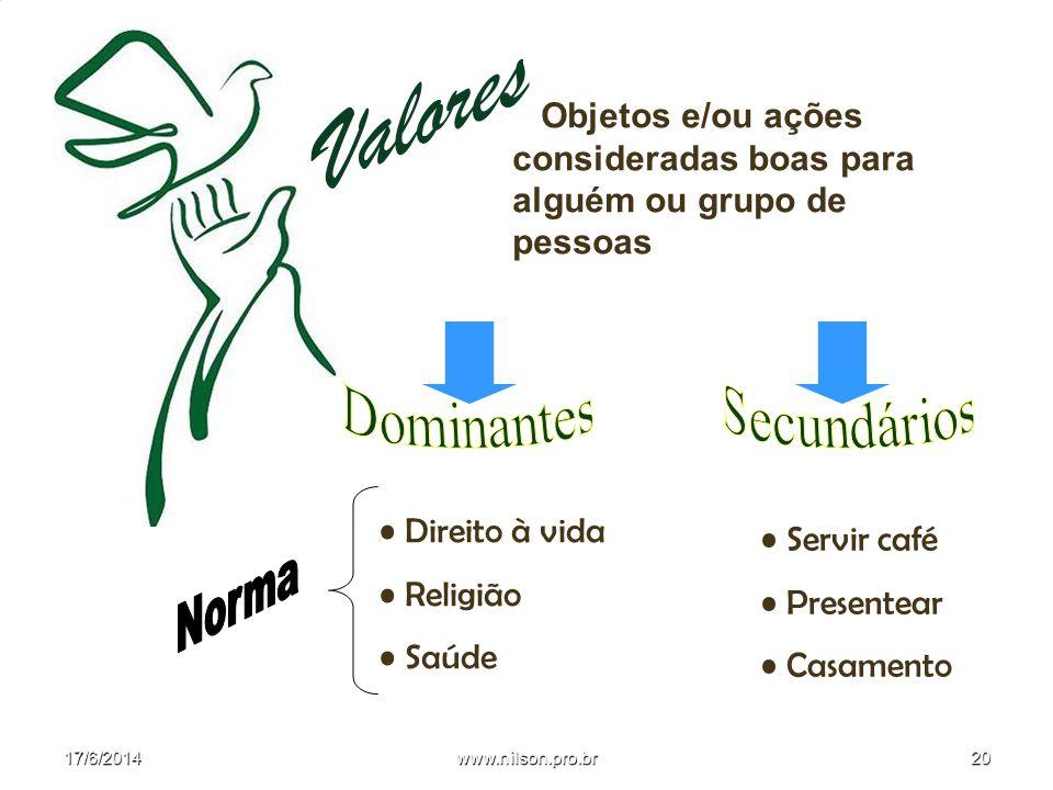 Valores Dominantes Secundários Norma