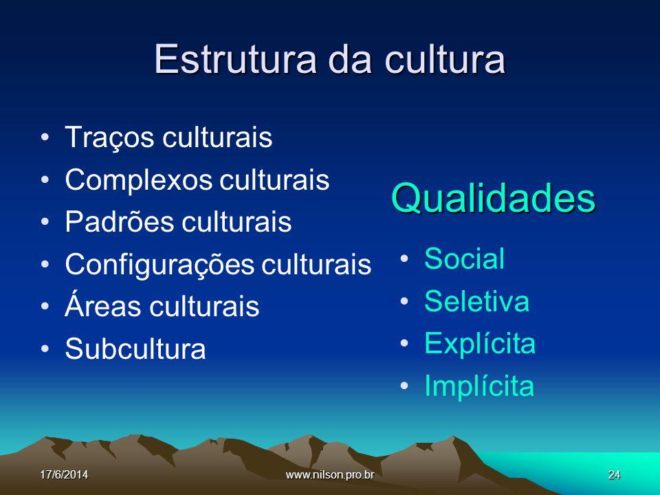Estrutura da cultura Qualidades Traços culturais Complexos culturais