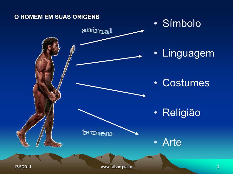 animal homem Símbolo Linguagem Costumes Religião Arte