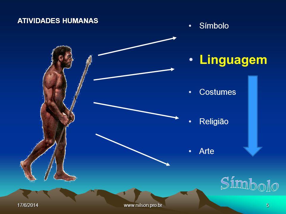 Símbolo Linguagem Símbolo Costumes Religião Arte ATIVIDADES HUMANAS