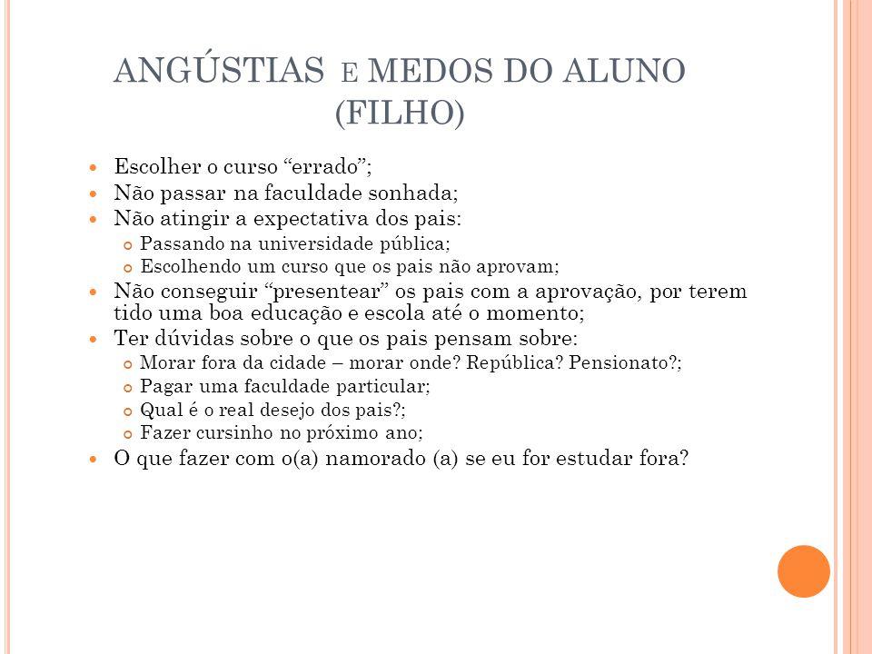 Angústias e MEDOS DO ALUNO (FILHO)