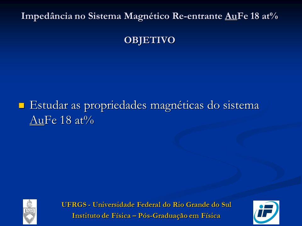 Impedância no Sistema Magnético Re-entrante AuFe 18 at% OBJETIVO