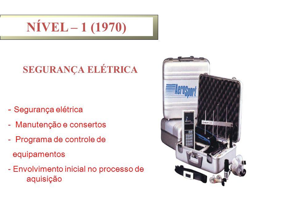 NÍVEL – 1 (1970) SEGURANÇA ELÉTRICA - Segurança elétrica