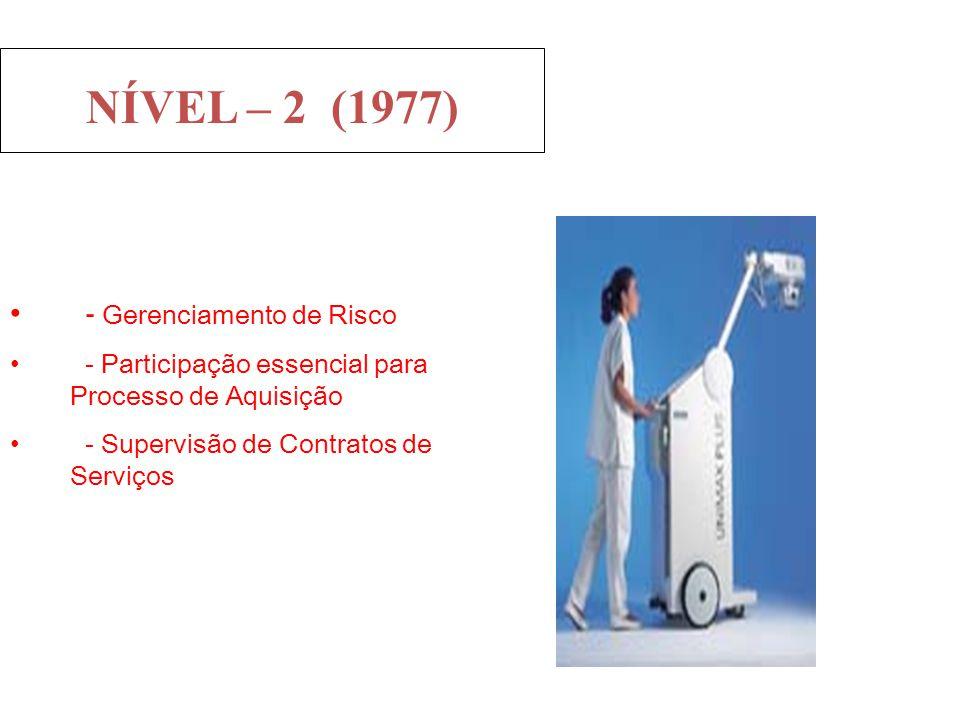 NÍVEL – 2 (1977) - Gerenciamento de Risco