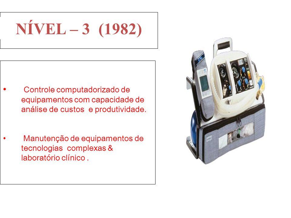 NÍVEL – 3 (1982) Controle computadorizado de equipamentos com capacidade de análise de custos e produtividade.