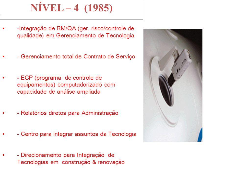 NÍVEL – 4 (1985) -Integração de RM/QA (ger. risco/controle de qualidade) em Gerenciamento de Tecnologia.