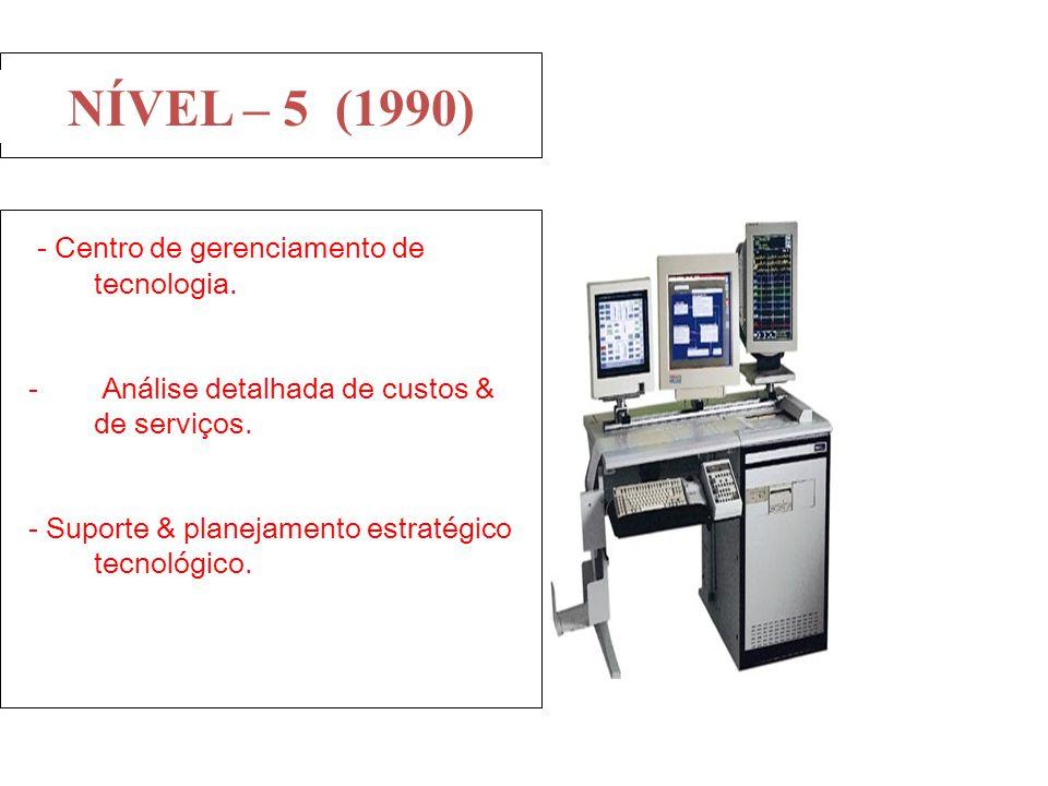 NÍVEL – 5 (1990) - Centro de gerenciamento de tecnologia.