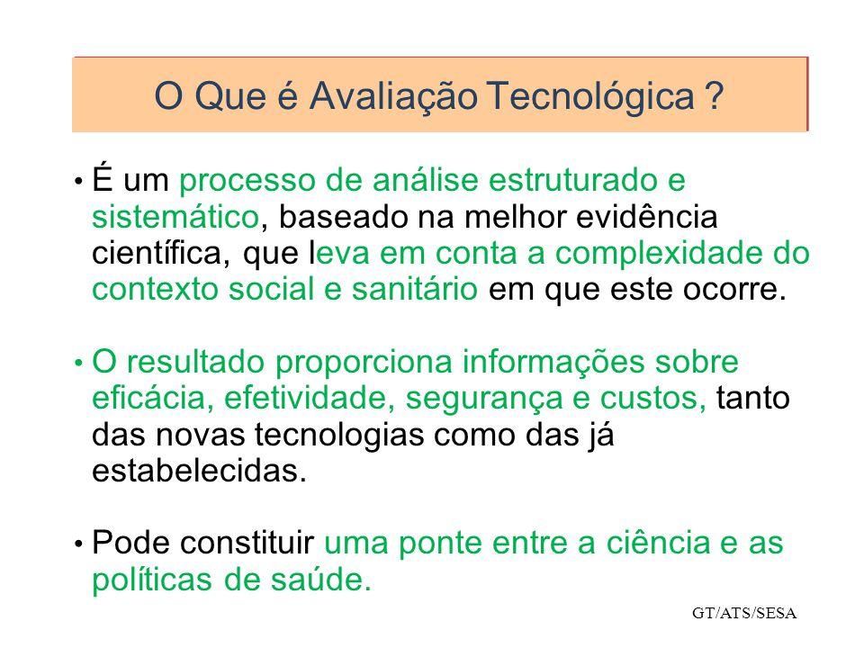 O Que é Avaliação Tecnológica