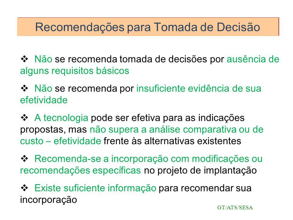 Recomendações para Tomada de Decisão