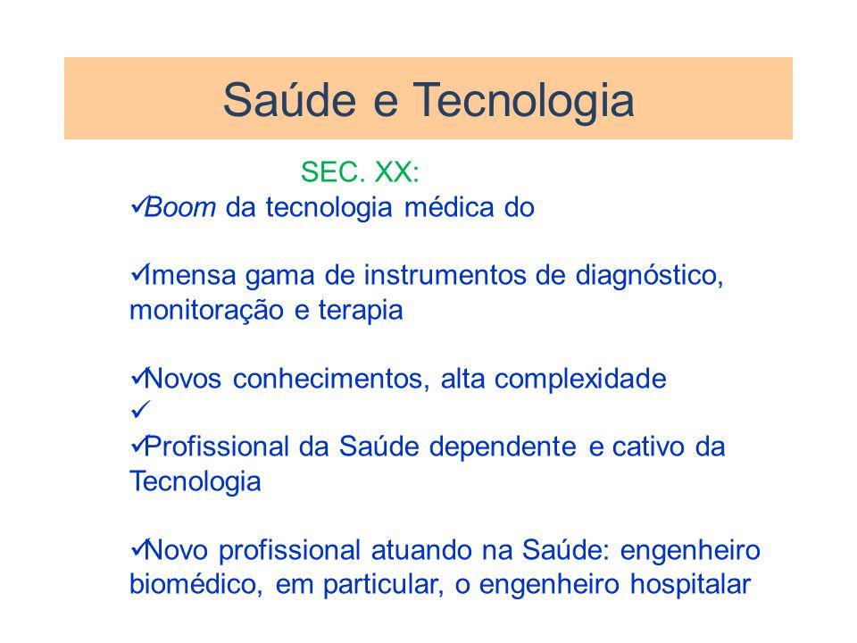 Saúde e Tecnologia sec. XX: Boom da tecnologia médica do