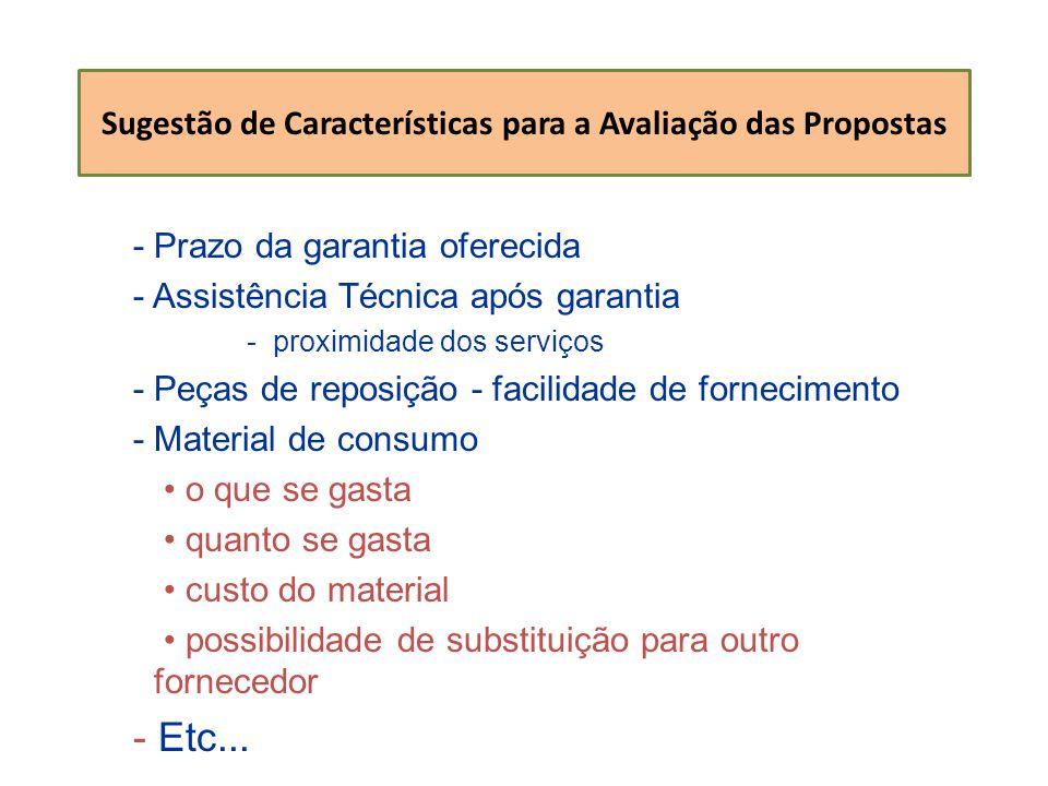 Sugestão de Características para a Avaliação das Propostas