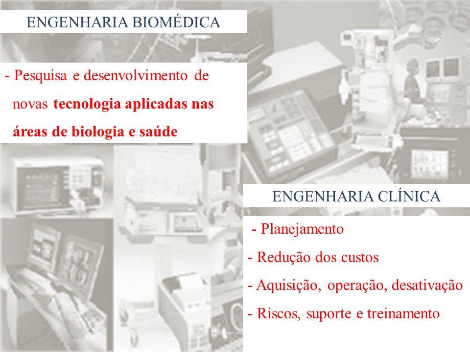 ENGENHARIA BIOMÉDICA - Pesquisa e desenvolvimento de. novas tecnologia aplicadas nas. áreas de biologia e saúde.