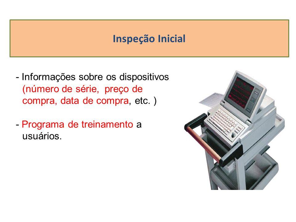 Inspeção Inicial - Informações sobre os dispositivos