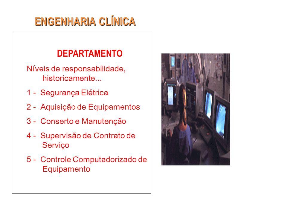 ENGENHARIA CLÍNICA DEPARTAMENTO